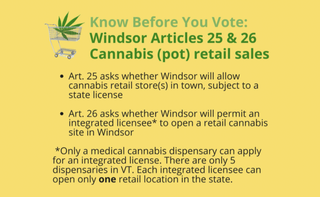 Know Before You Vote: Cannabis (pot) retail sales in Windsor